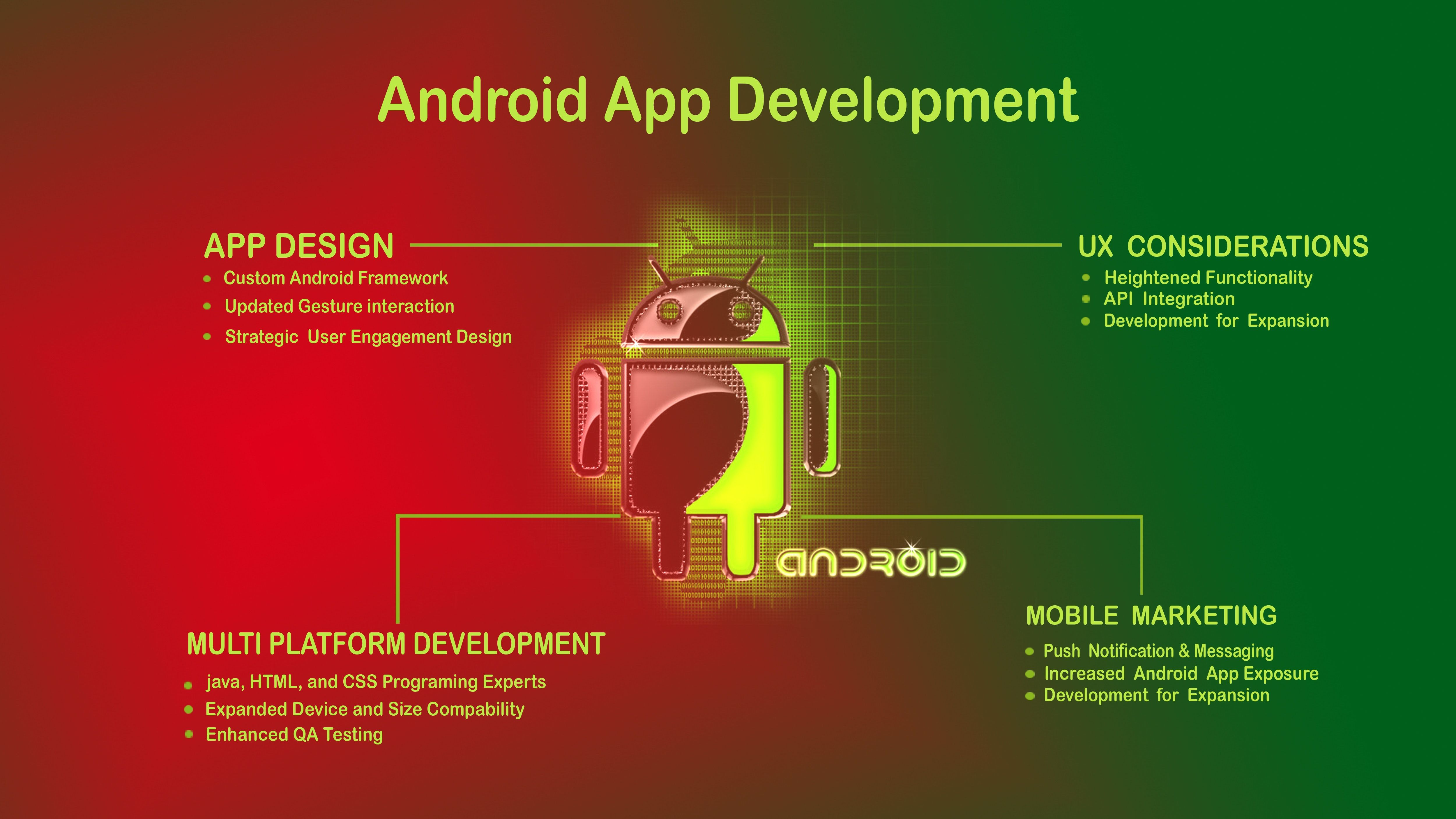 Android App Development Services In India Android App Development App Development App Development Companies