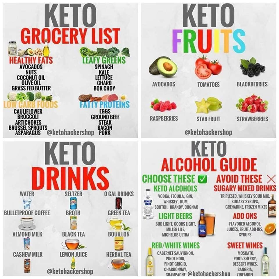 Pin by Jill on Low calorie in 2020 Starting keto diet