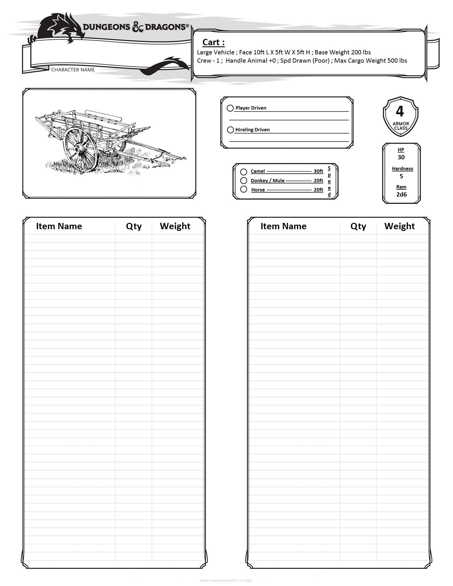 Dungeons Amp Dragons Inventory Sheet For Carts
