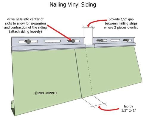 Vinyl Siding Inspection And Replacement Vinyl Siding Vinyl Siding Installation Replacing Vinyl Siding
