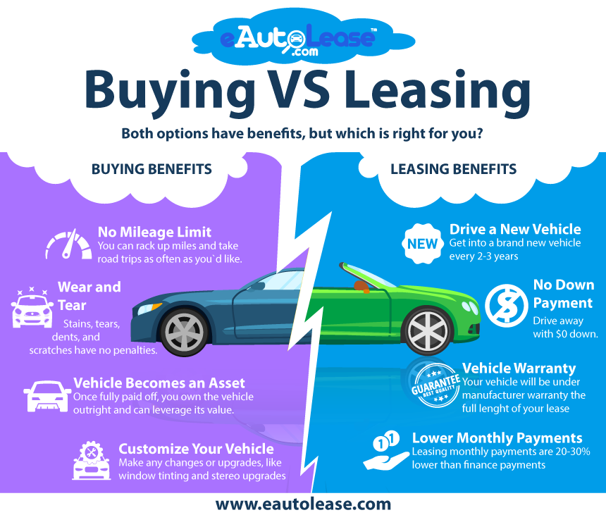 car lease deals for young drivers
