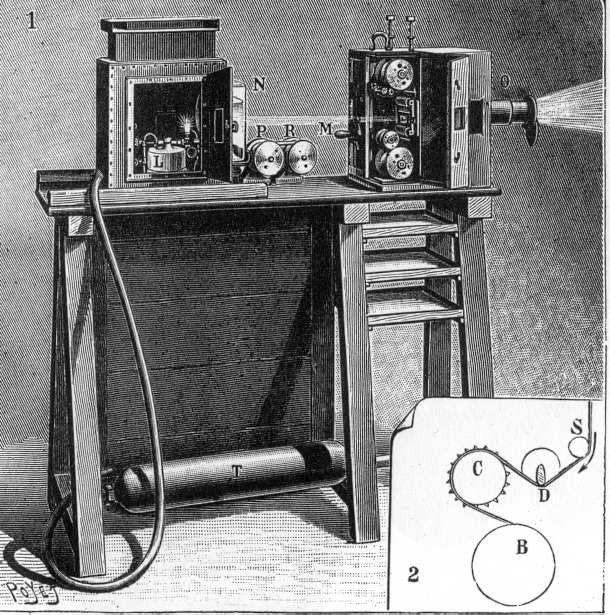 Chronophotographe (Georges DemenÿLéon Gaumont) Beater-movement projector for 58 mm / 60 mm film
