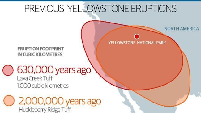 The Super Volcano Under Yellowstone National Park Has Been Given A Magnitude 4 8 Shake Fracking Causes Eat Super Volcano Yellowstone Yellowstone National Park
