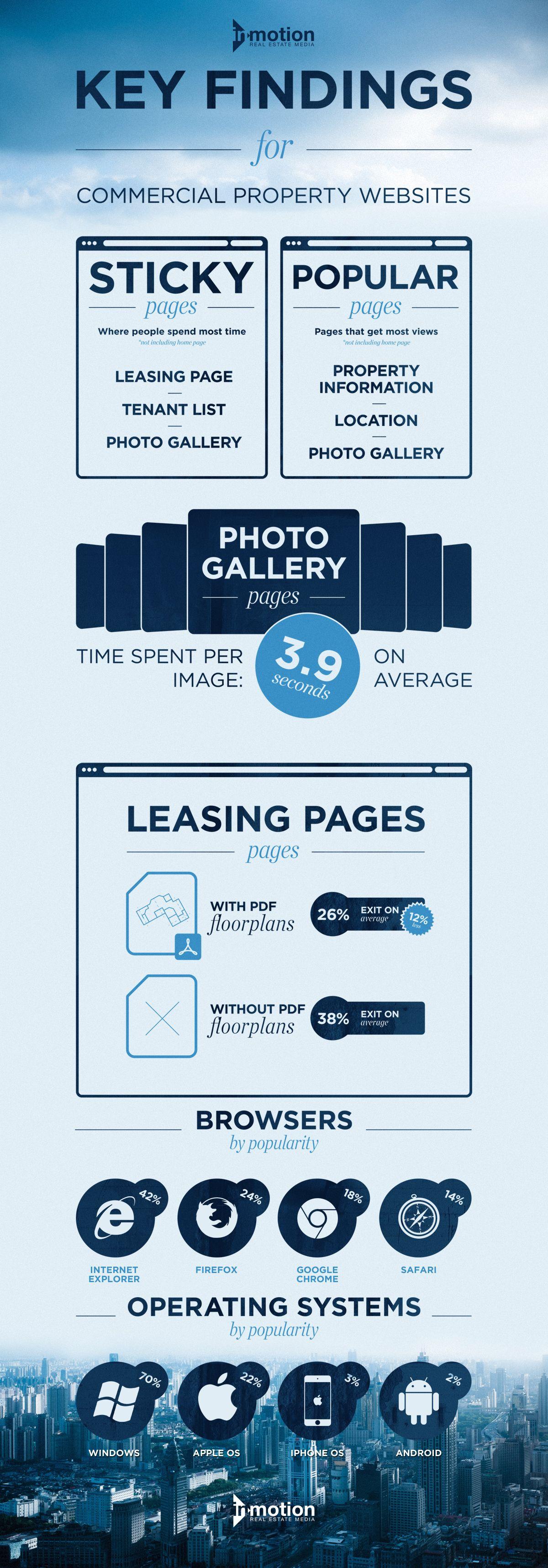infographic site에 대한 이미지 검색결과