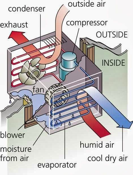 Access Denied Camping Air Conditioner Refrigeration And Air Conditioning Window Air Conditioner