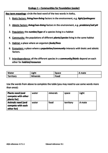 Gcse Ecology Worksheets New Spec For Foundation Tier Communities And Abiotic And Biotic Factors Teaching Resources Abiotic Biotic Biology Lessons