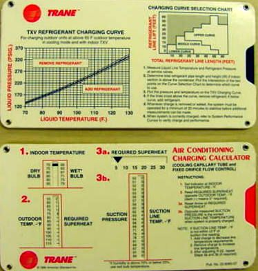 R410a AC Pressure Chart Hvac Stuff In 2019 Air