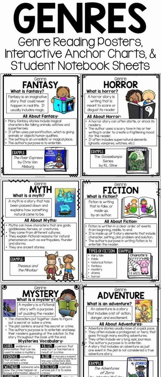 Reading Genre Posters, Genre Anchor Charts & Reader\'s Notebook Sheets