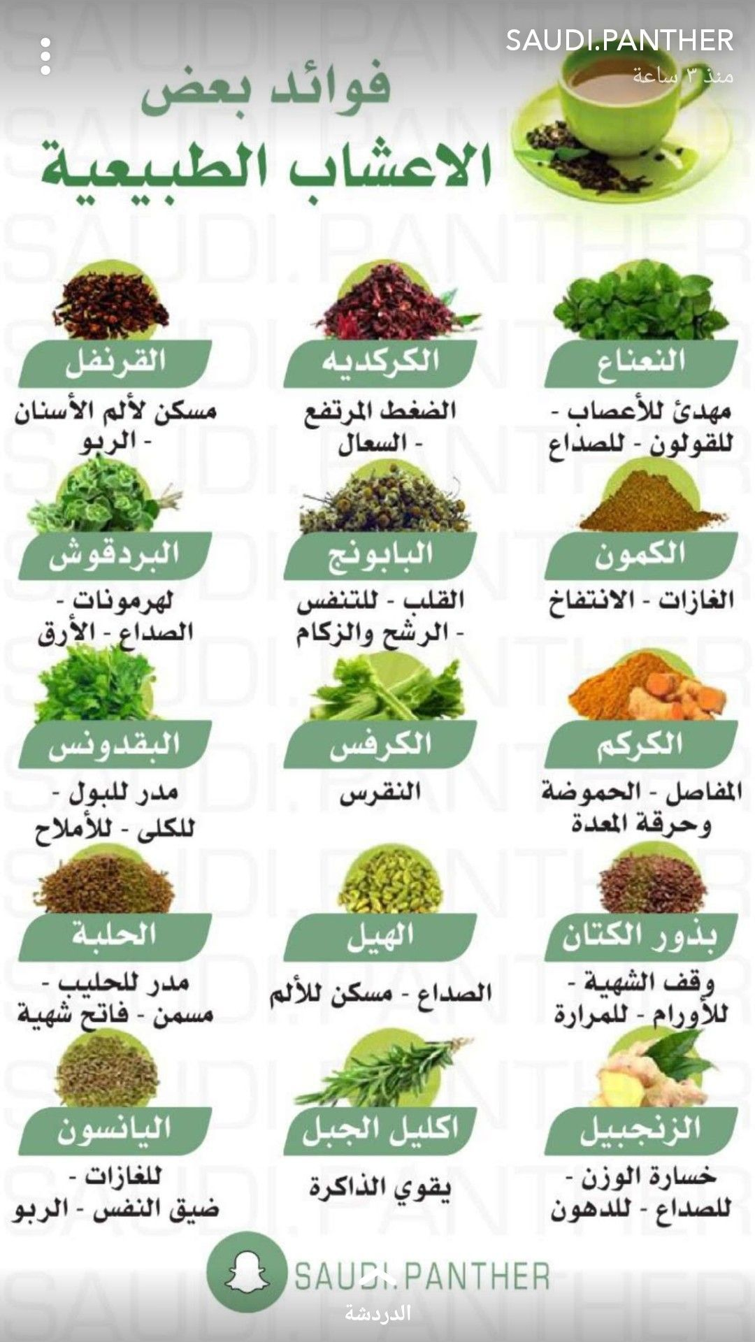 Pin By Hamd Saleh On صحة ووقاية Health Fitness Food Health Facts Food Health Fitness Nutrition