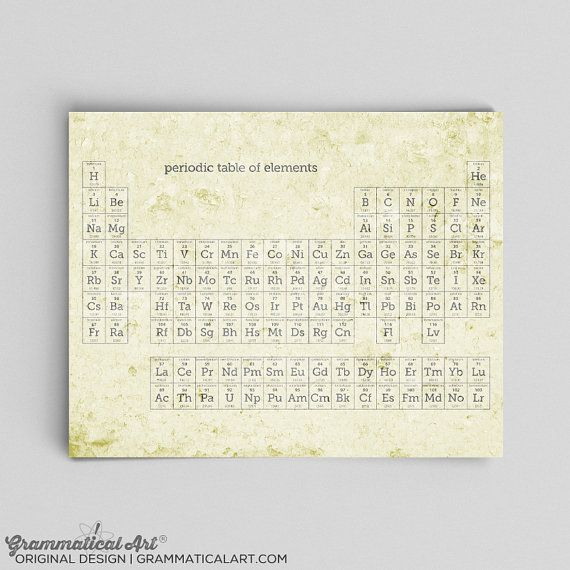 Etonnant Antique Periodic Table Of Elements Poster By GrammaticalArt