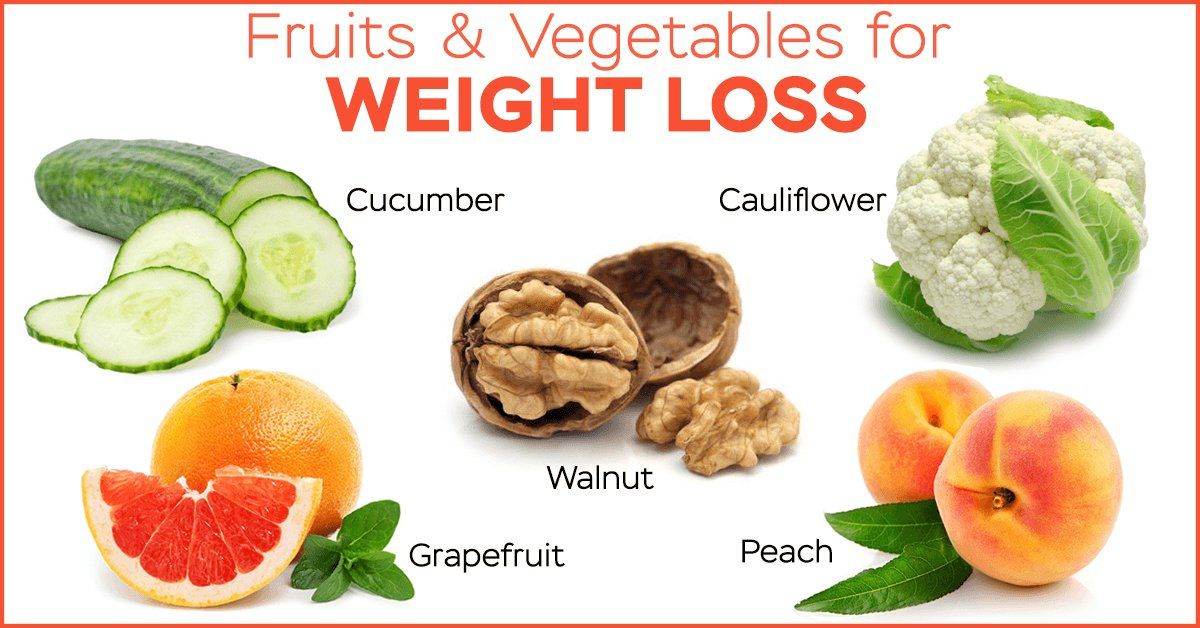 average monthly weight loss weight watchers