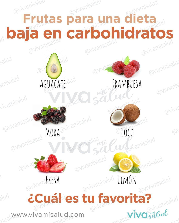 Frutas Recomendadas Para Una Dieta Low Carb En Una Dieta Low Carb Aun Puedes Incluir Diferentes Tipos De Carbohidratos Pero Es Important In 2020 Keto Healthy Cooking