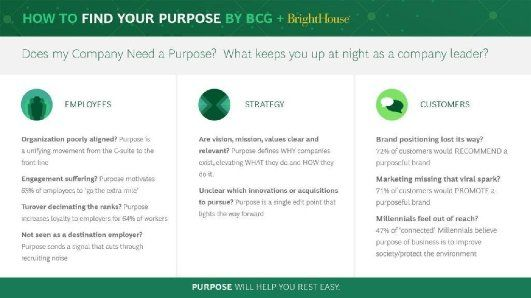 How to find your purpose - by BCG