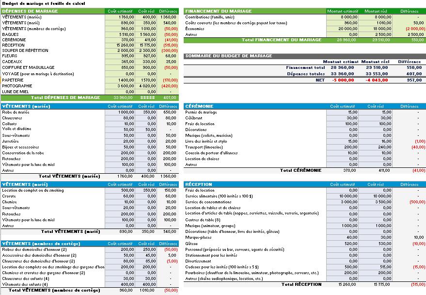 Fichier Excel Pour Bien Gerer Le Budget Des Differentes Etapes De Son Mariage Et Qui Permet De Pr Budget Mariage Planning Mariage Planning Organisation Mariage