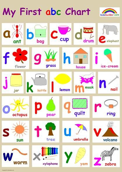 here you can learn about the importance of teaching aids among them is the alphabet chart
