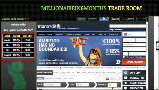 New Mi6m Software Demo Featured On World Time News Forex Binary
