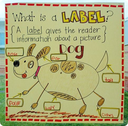 """We at nellieedge.com love this label. """"Dog"""" is one of the early handwriting anchor words and high-frequency """"heart words."""""""