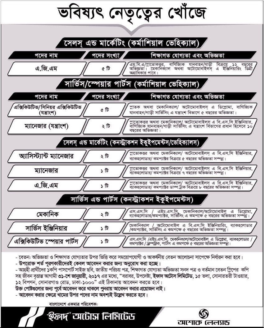 9 Positions Ifad Autos Limited Job Circular | Job Circular