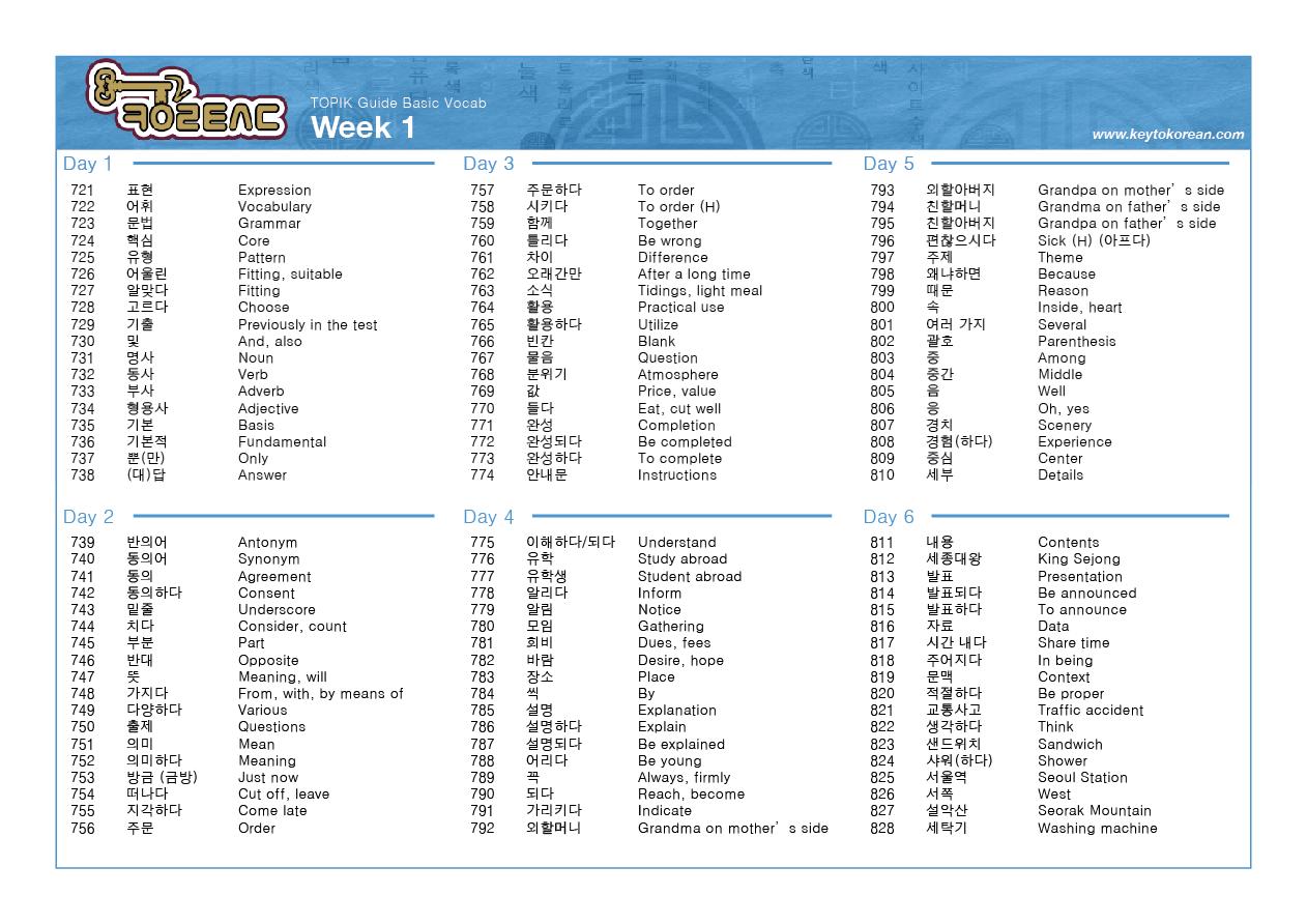 Vocabulary List For Complete Guide To The Topik Basic Week 1 Korean Words Learning Korean Language Learning Korean Grammar