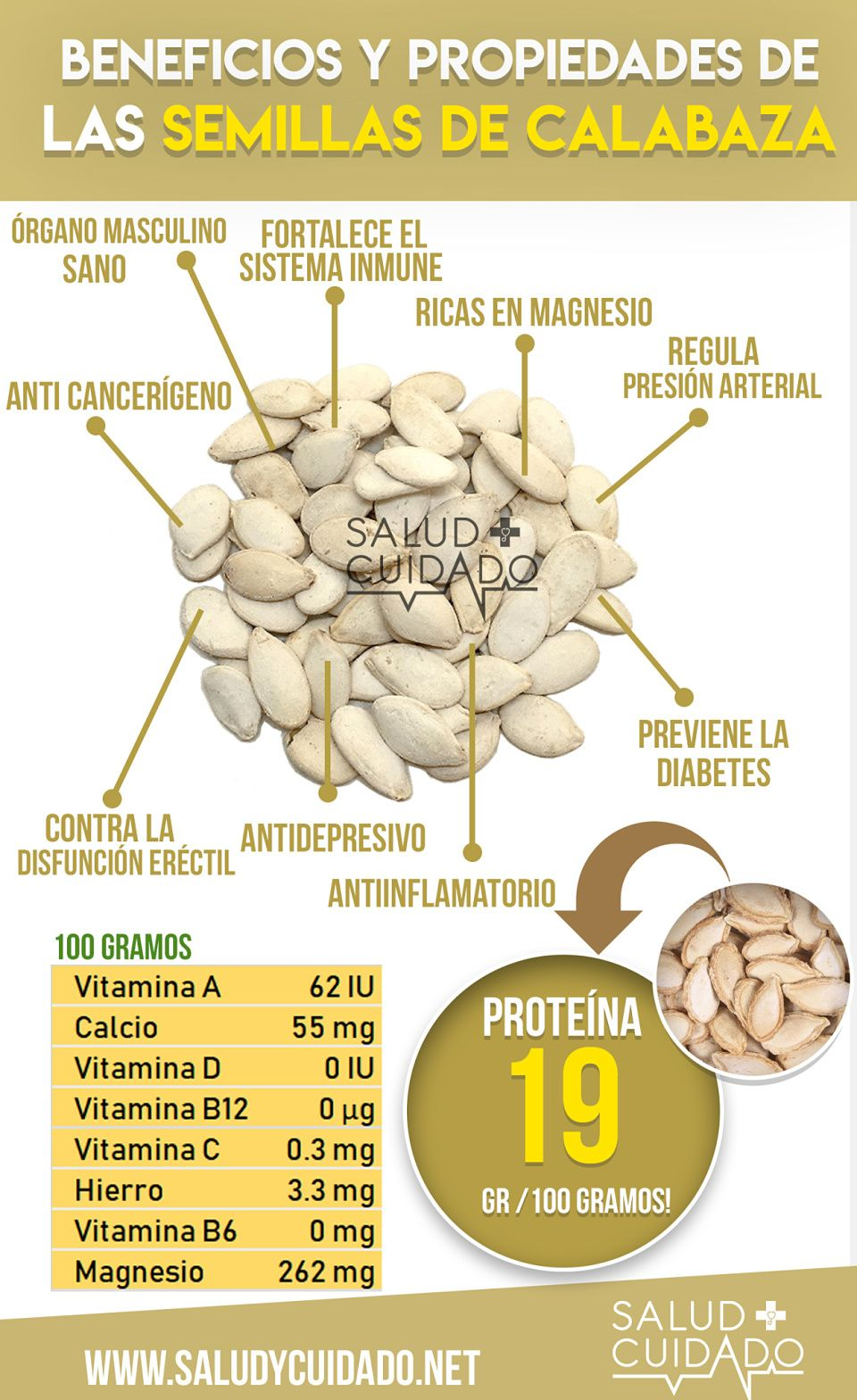 alimentos más saludables para la disfunción eréctil