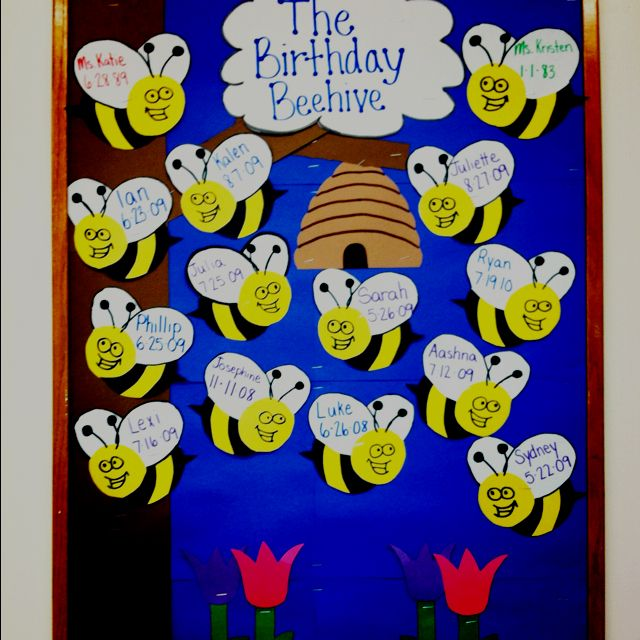 Birthday board Classroom Ideas Pinterest Birthday board Board