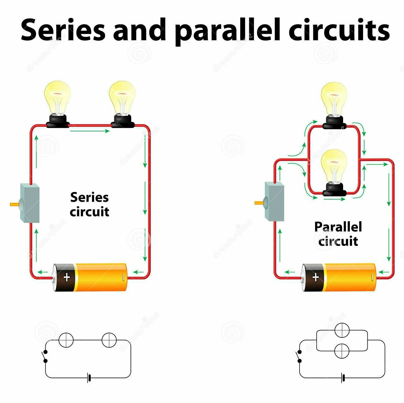 Series And Parallel Circuits Ks2 Video Search For Wiring Diagrams Simple Circuit Diagram Grade 5 Worksheet Voltage In