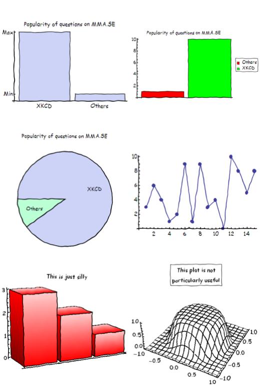 Turn scientific diagrams into hand-drawn humorous figures similar to ...
