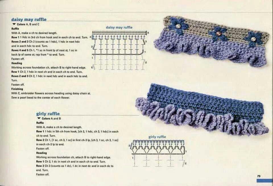 Ruffle Edging Crochet Pinterest Ruffles Crochet And Knitting