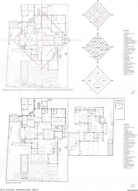 Garden of Earthy Delights: Vastu Constraints Frame House