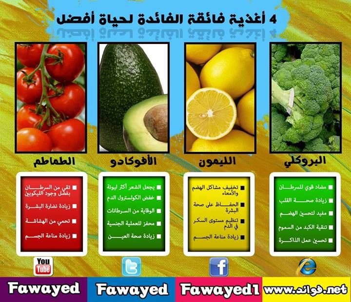 فوائد البروكلي والليمون والأفوكادو والطماطم Tomato Health Vegetables