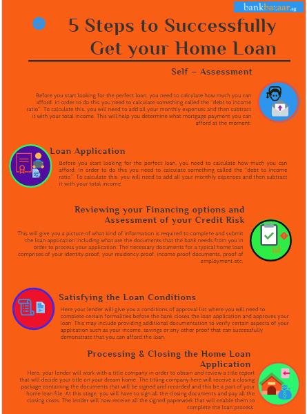 Home Loan Approval Process Flowchart Home Loans Loan Mortgage Brokers