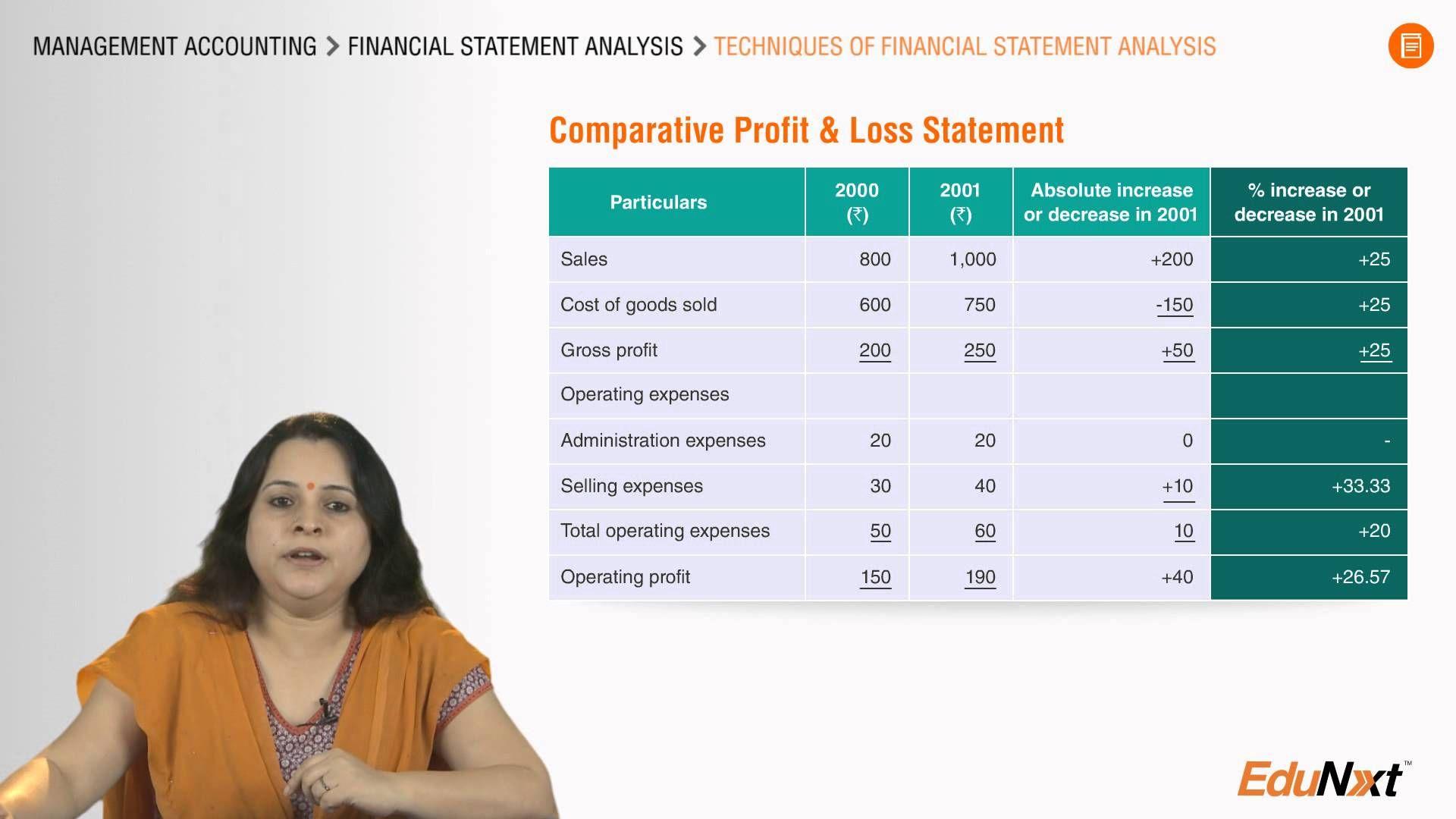 Basics Of Financial Statement Analysis  Finance