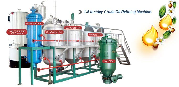 Small Edible Oil Refinery Machine For Sale Edible Oil Oil Refinery Oil Plant