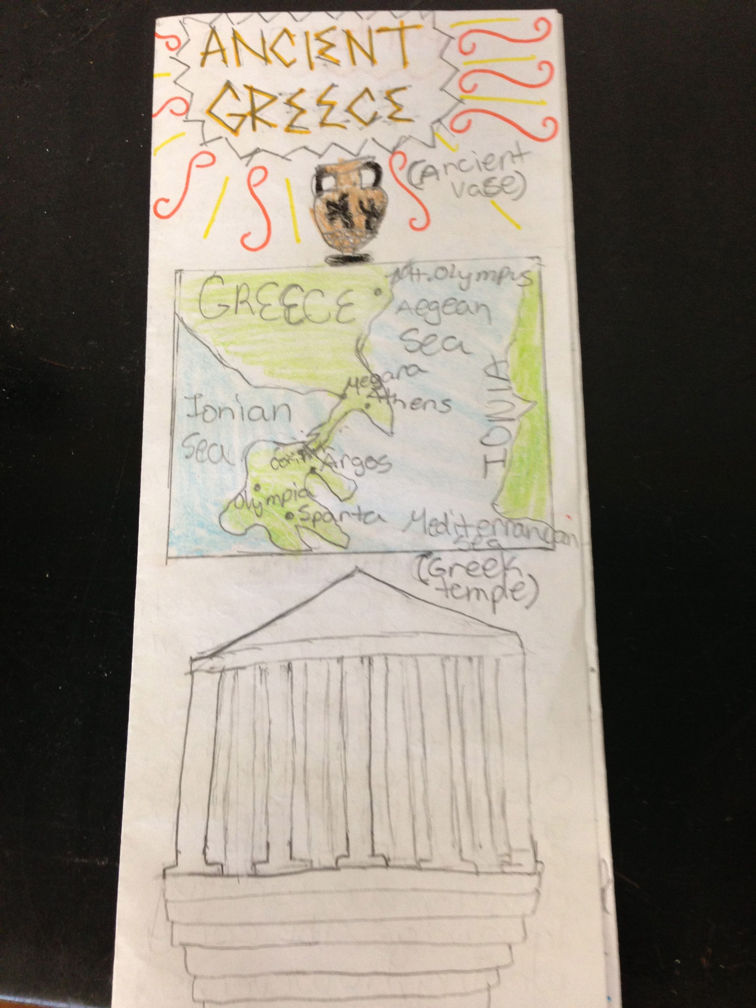 Ancient Greece Travel Brochure Students Created
