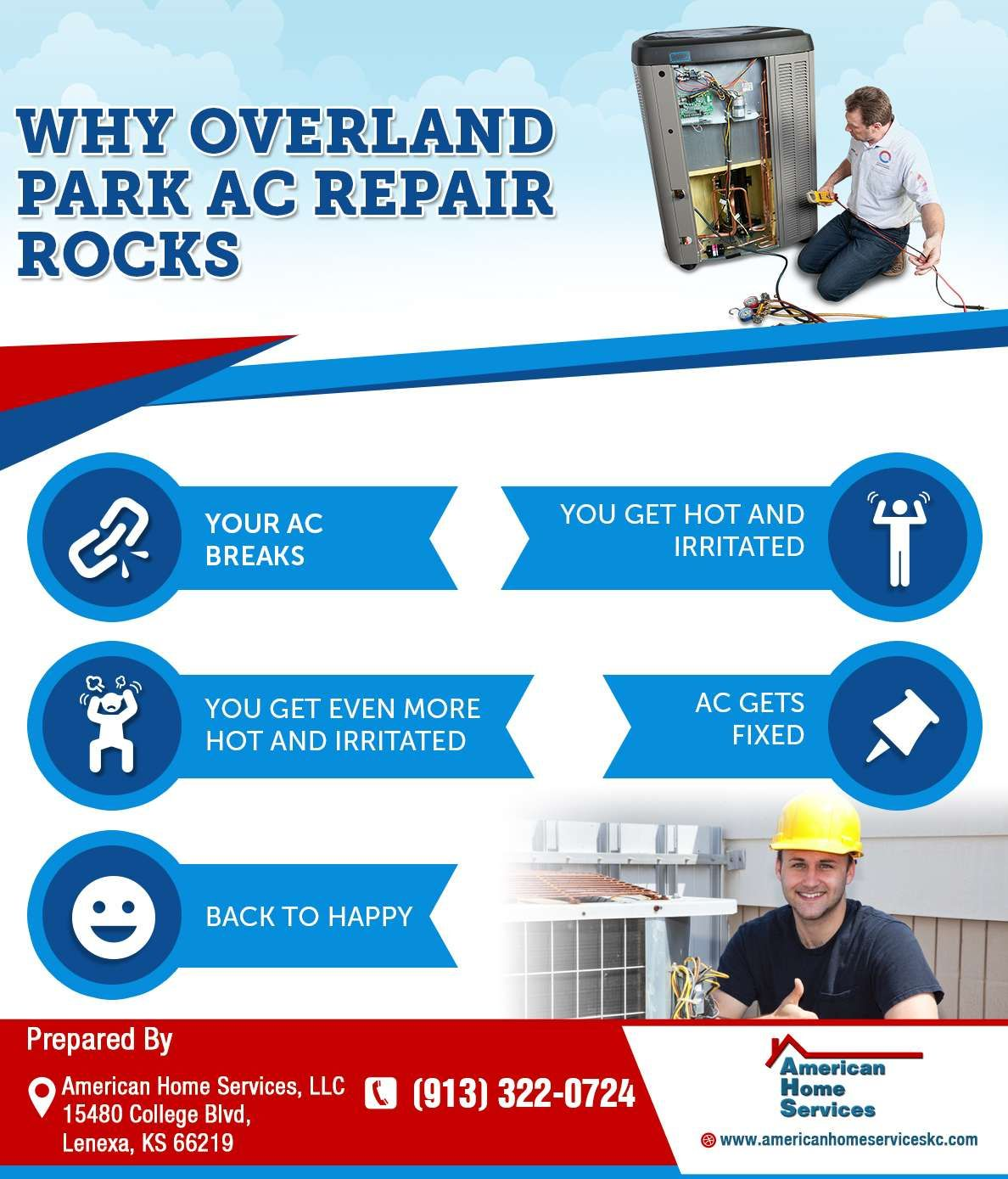 An Overland Park Ac Repair Infographic Put Together By Http Www