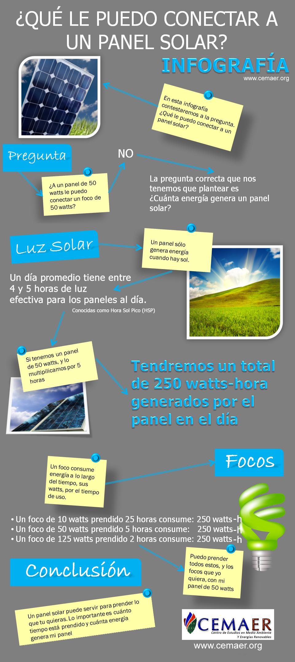 Curso Paneles Solares 3 Energia Solar Energia Renovable Energia
