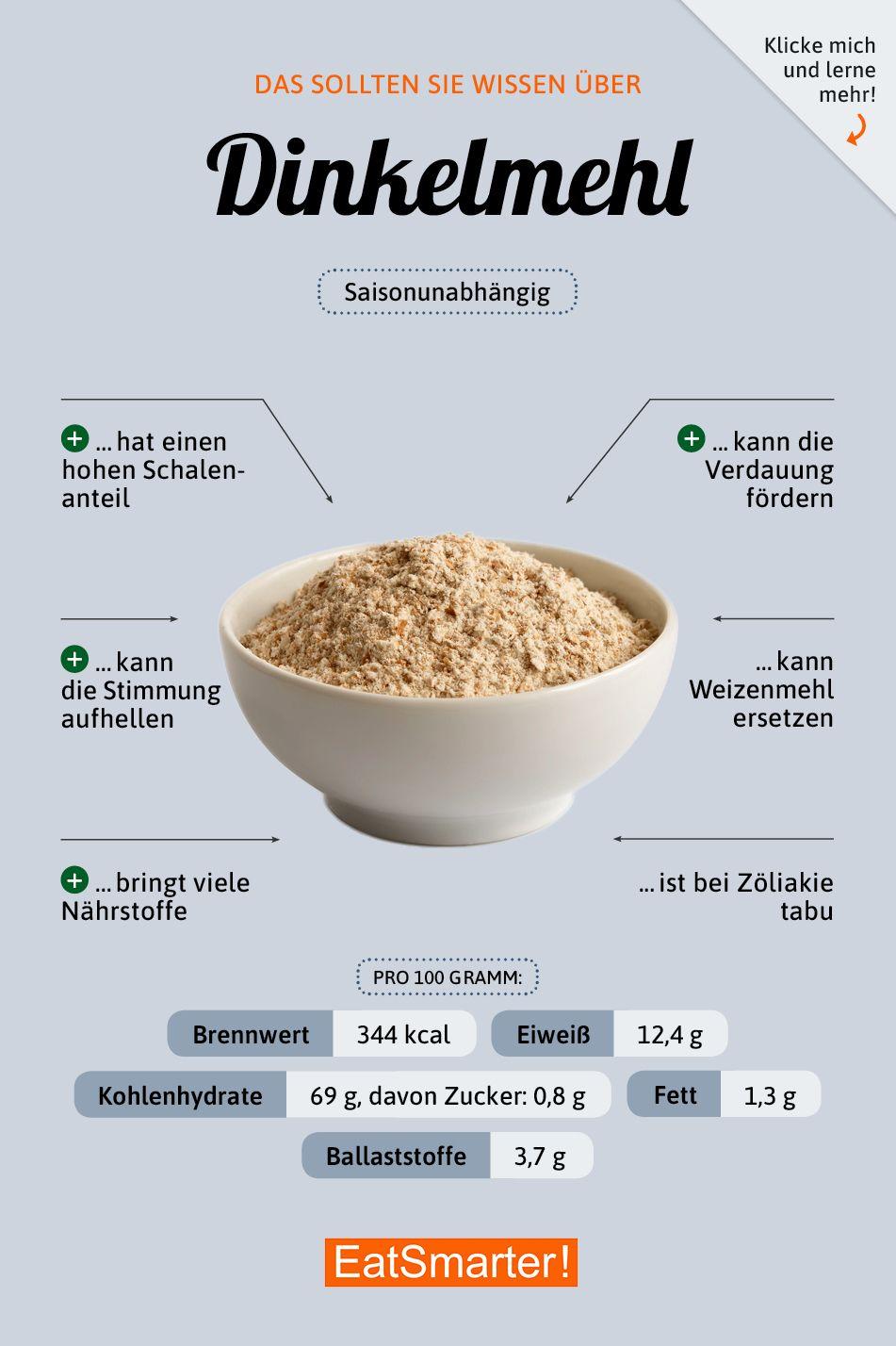 Ernährung: Diese Brotsorte ist bei Diabetes Typ-2 am besten geeignet – Heilpraxis