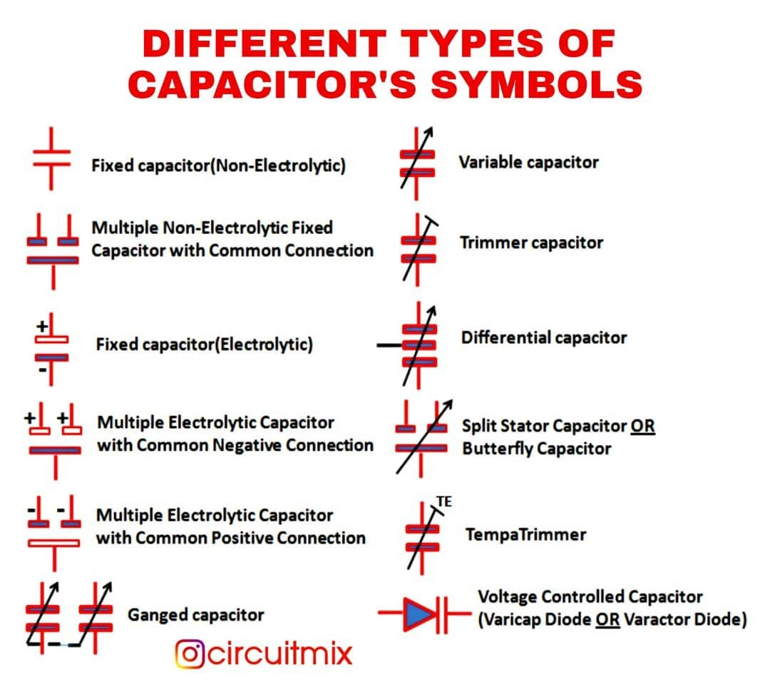 Circuitmix On Instagram Different Types Of Capacitors