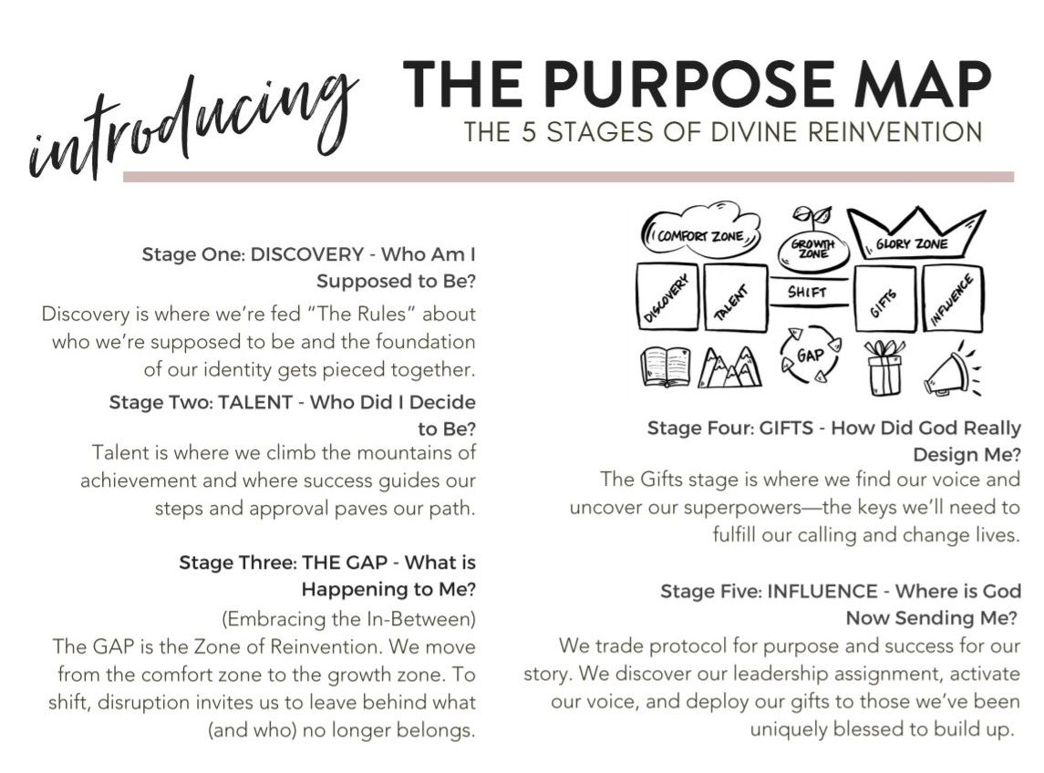 101 Road Map To Figuring Out Your Purpose