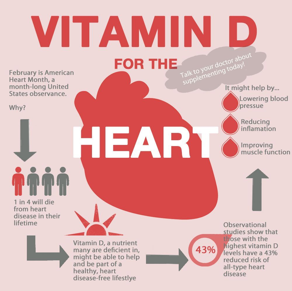 Take a look at our Heart Health infographic for some quick info on vitamin D and heart health Here are some useful tips to help you improve your heath and manage any exis...