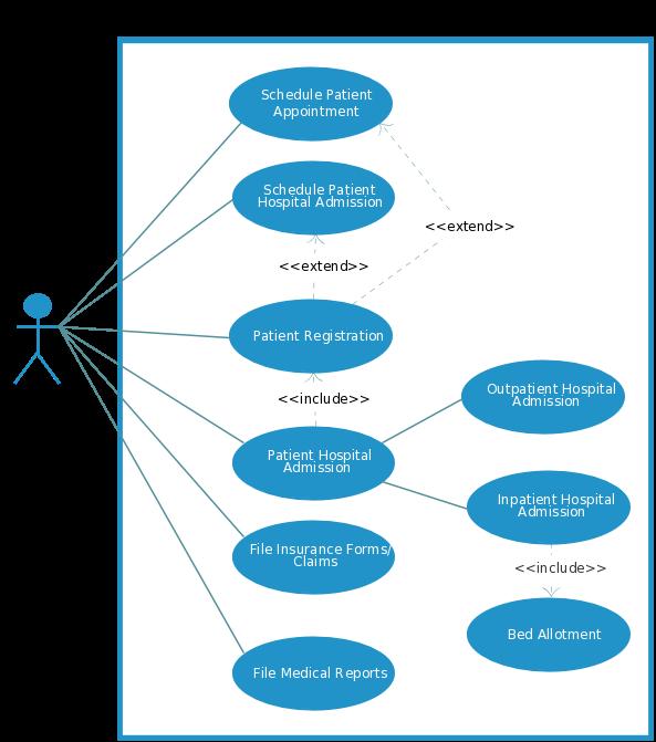 Car Rental Management System Project Documentation