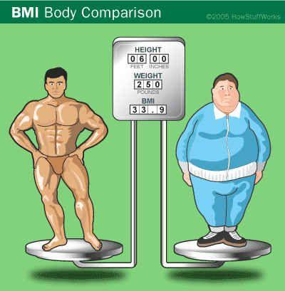 pierde greutatea sub bmr