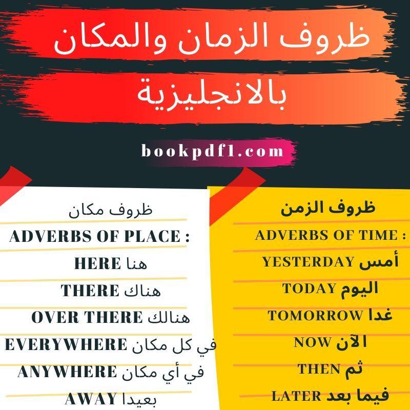 شرح ظروف الزمان و المكان بالانجليزية بالتفصيل فى قواعد اللغه الانجليزية Adverbs Today