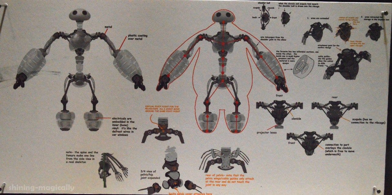 Difference Between Concept Art And Character Design : The concept art library — big hero baymax