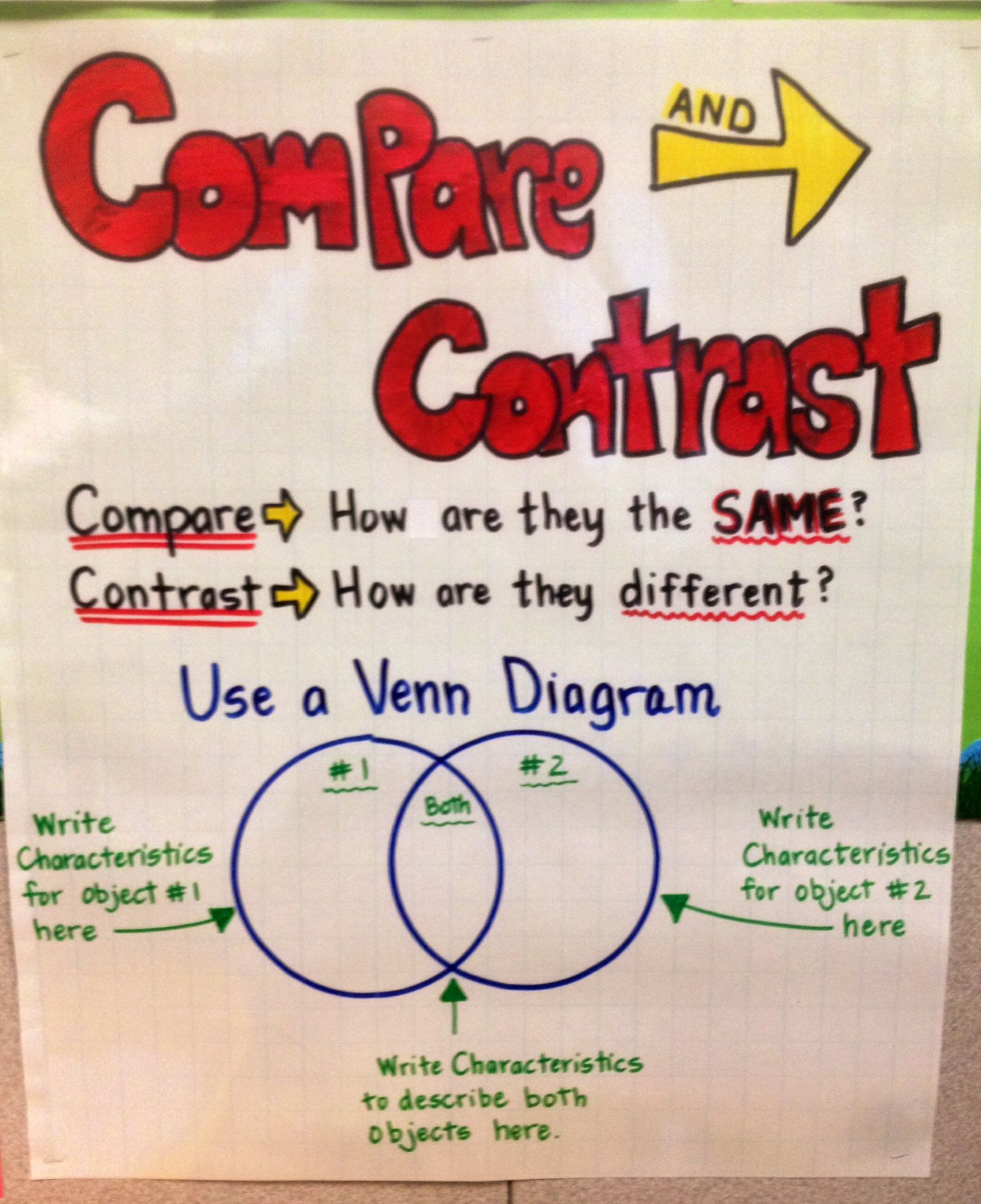 C Compare And Contrast Chart