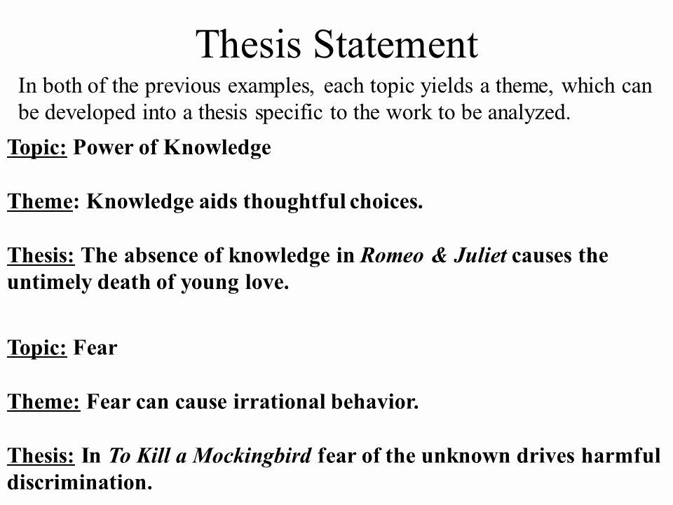 Pin By Athena On Creative Writing Thesis Statement Examples Thesis Statement Thesis