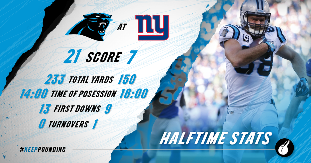 """Carolina Panthers on Twitter: """"The second half is underway. Here's a look back at the first. #CARvsNYG https://t.co/U3dBoVAtPc"""""""