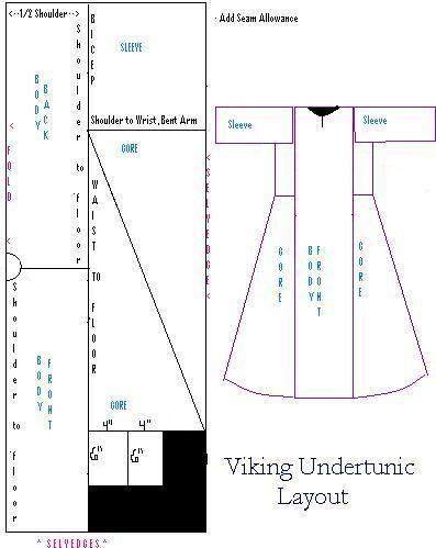 Schnittmuster #Unterkleid #Frau #Normannen #Wikinger | Schnittmuster ...