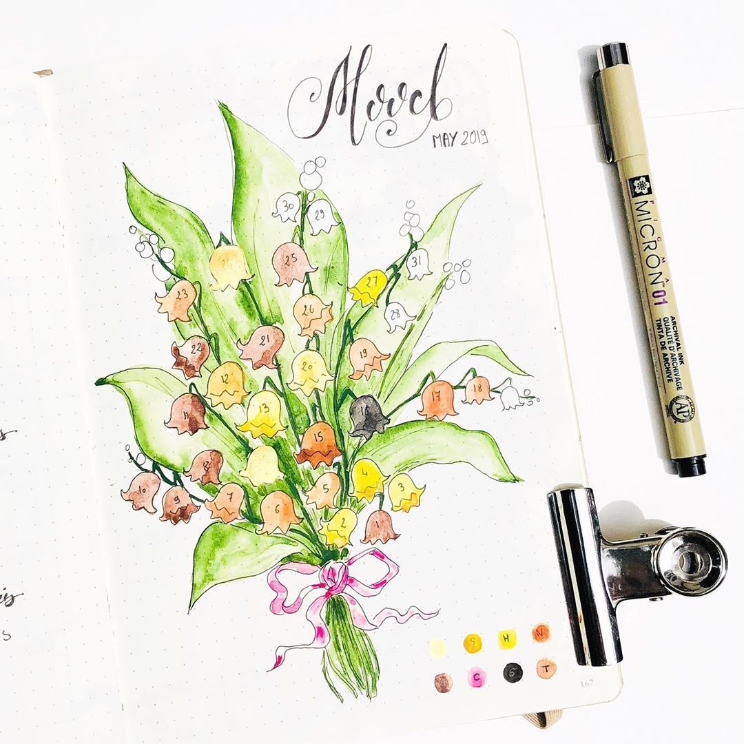 Pin by Euriana on journal inspirations | Bullet journal