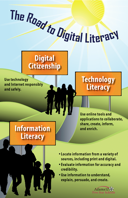 Techie Teacher: Happy Digital Learning Day! - Road to ...
